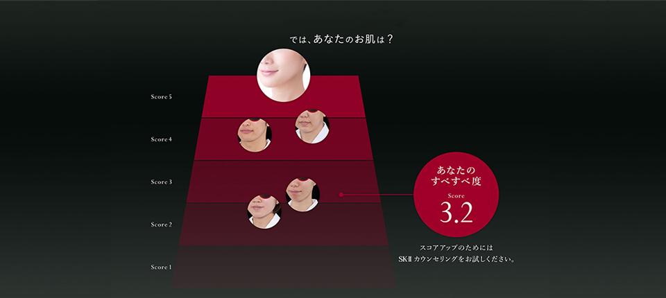 SK-II Virtual Skin Experience
